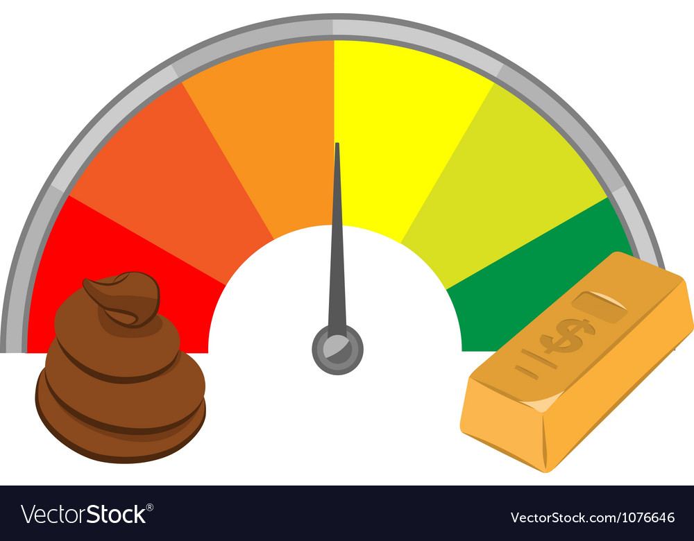 Funny rating meter vector | Price: 1 Credit (USD $1)