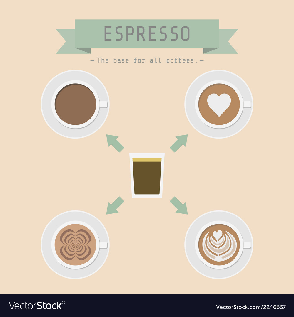 Baseofcoffee vector | Price: 1 Credit (USD $1)