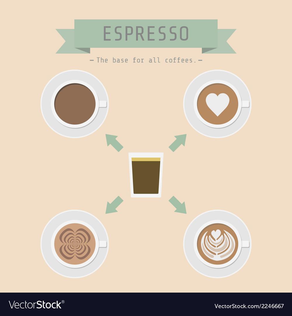 Baseofcoffee vector | Price: 1 Credit (USD $1)