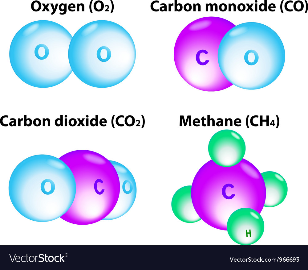 Molecule methane vector | Price: 1 Credit (USD $1)