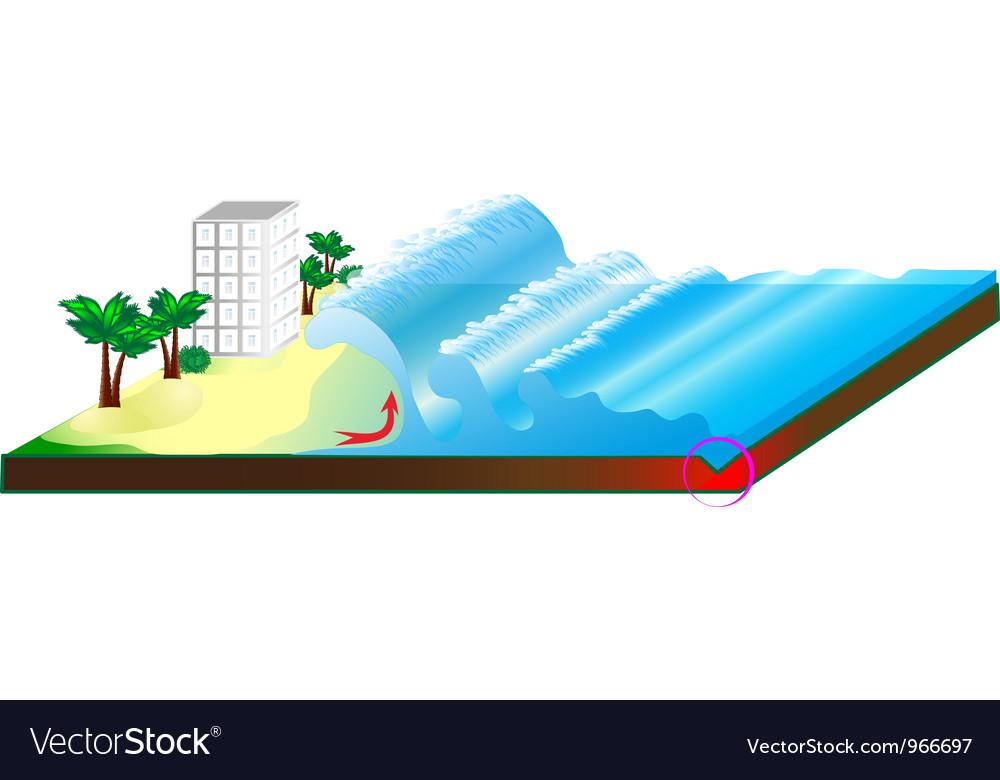 Tsunami water wave vector | Price: 1 Credit (USD $1)