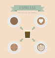 Baseofcoffee vector