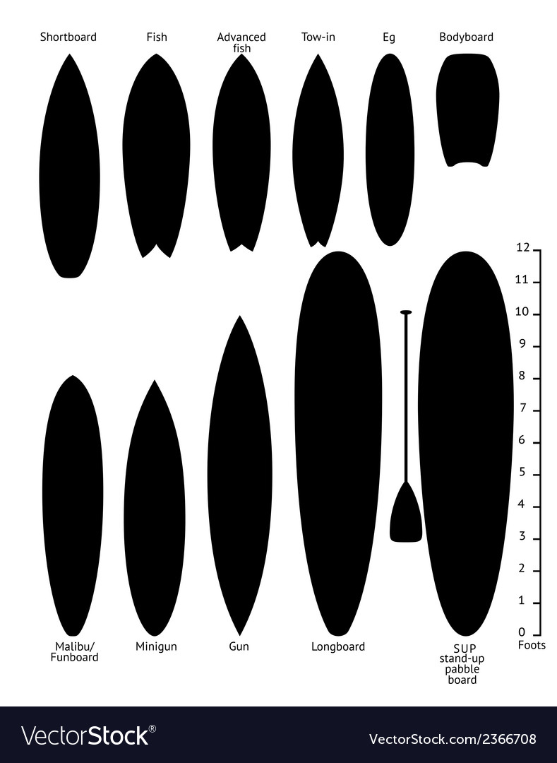Surfboard silhouettes vector | Price: 1 Credit (USD $1)