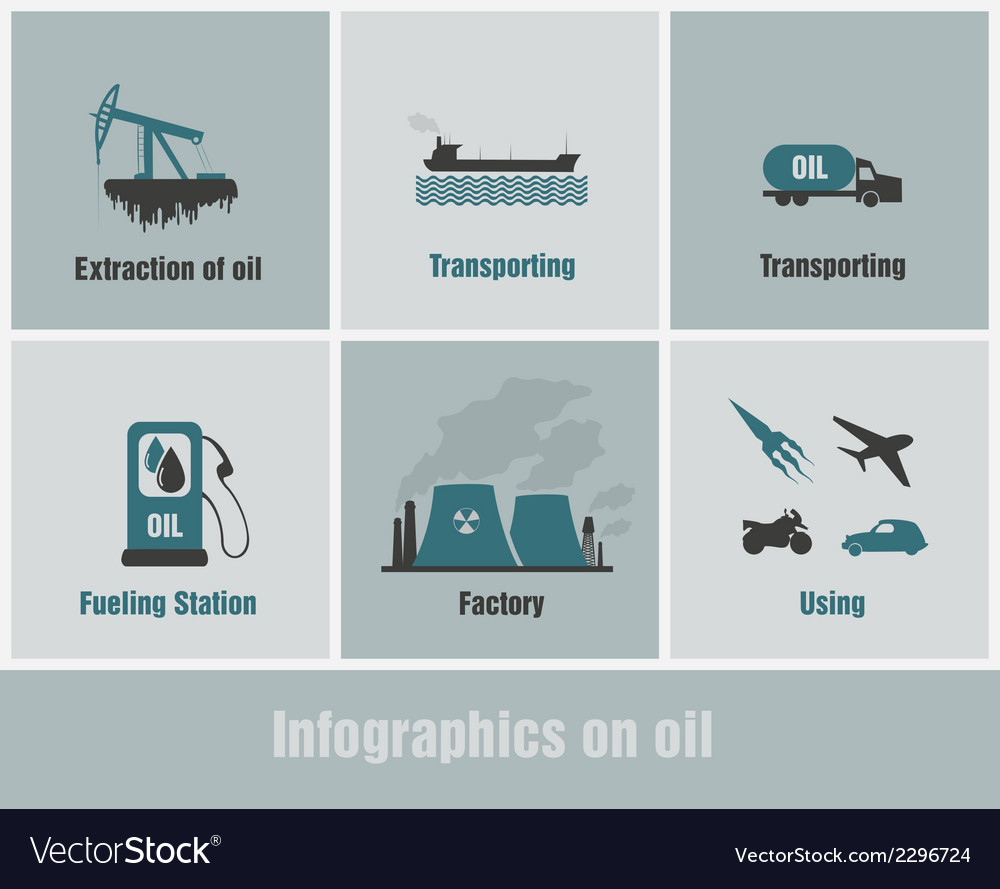 Infographics on oil vector | Price: 1 Credit (USD $1)
