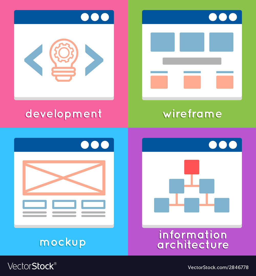 Process of programming mobile website vector | Price: 1 Credit (USD $1)