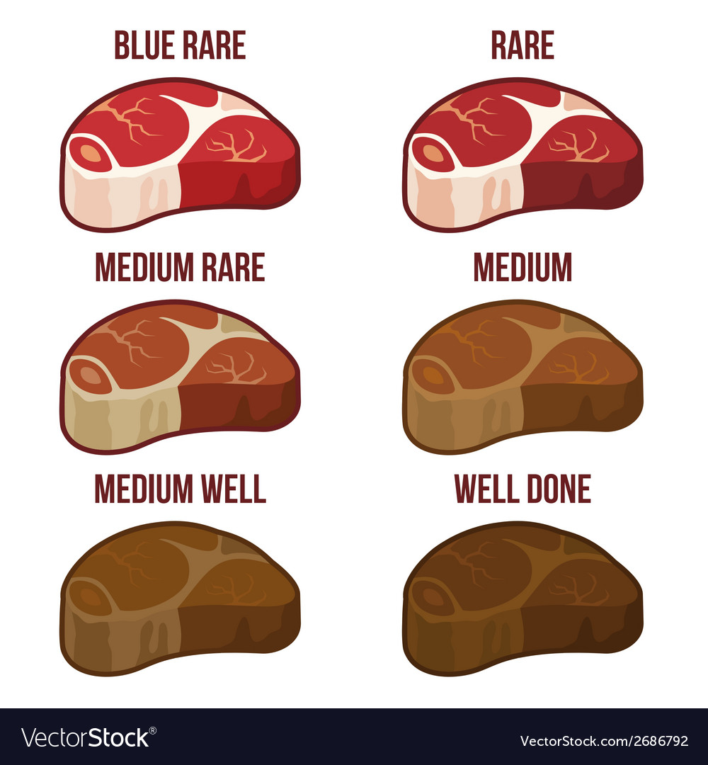 Degrees of steak doneness icons set vector | Price: 1 Credit (USD $1)