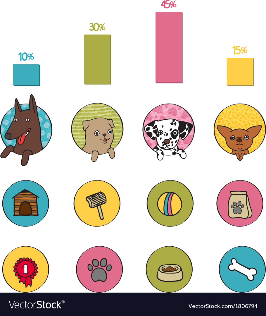 Dogs infographics elements vector | Price: 1 Credit (USD $1)
