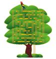 Labyrinth green tree vector