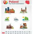 Poland travel destinations icon set vector