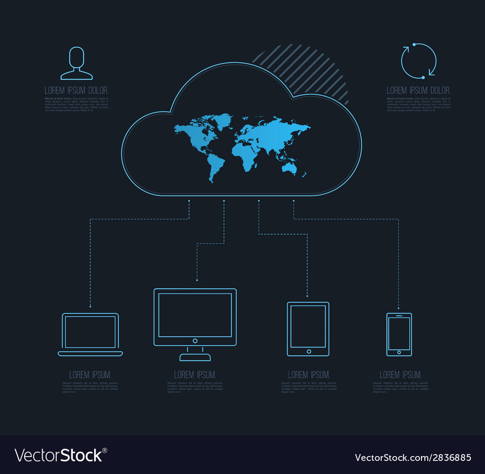 Cloud computing concept template vector | Price: 1 Credit (USD $1)