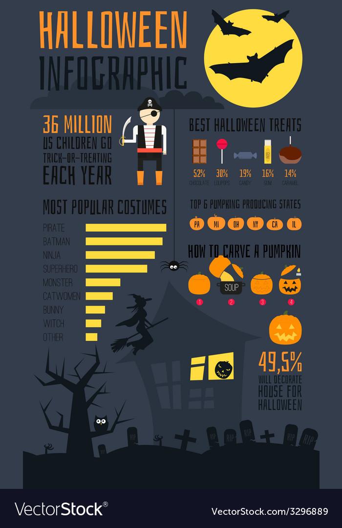 Halloween infographic vector | Price: 1 Credit (USD $1)