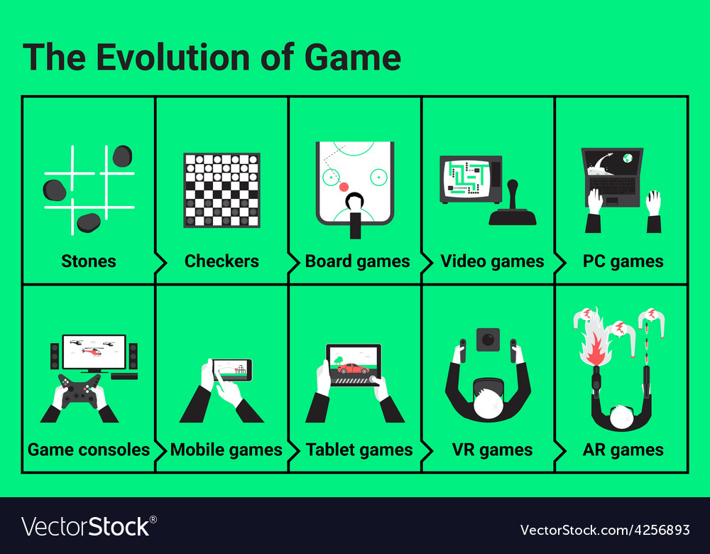 The evolution of game vector | Price: 1 Credit (USD $1)