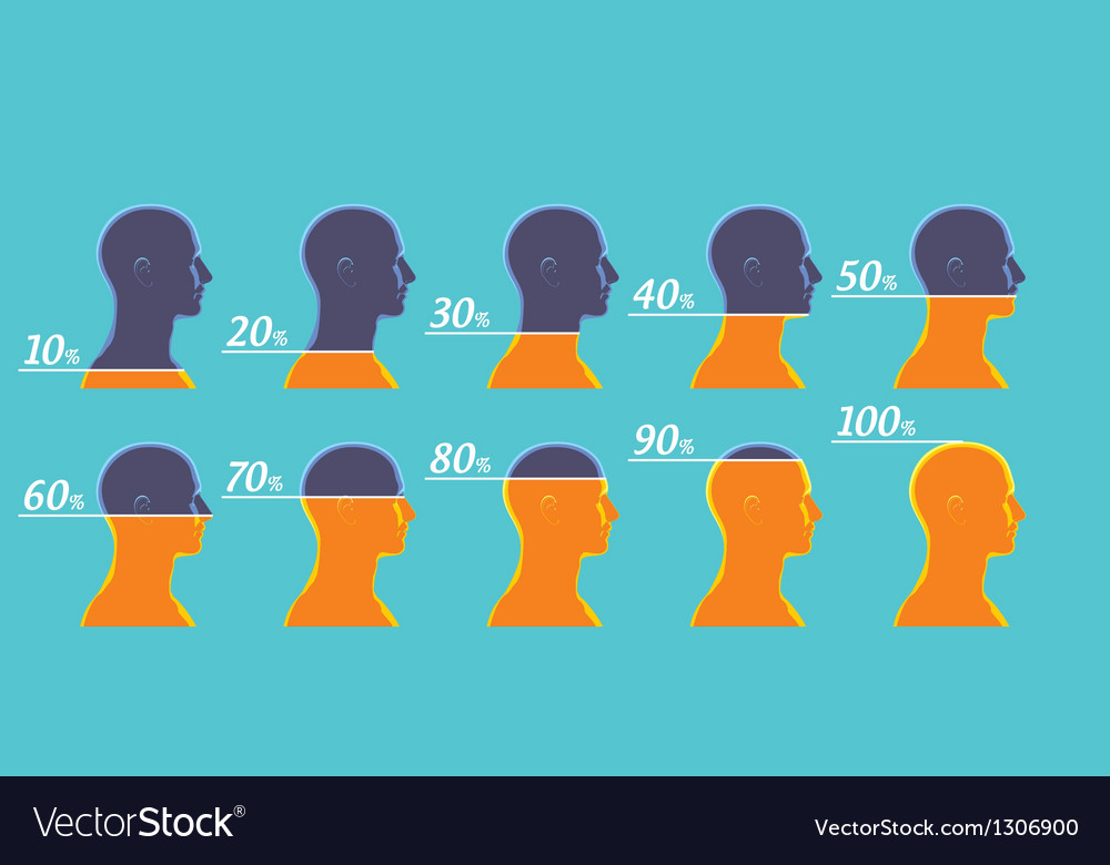 Human infographics percentages vector   Price: 1 Credit (USD $1)