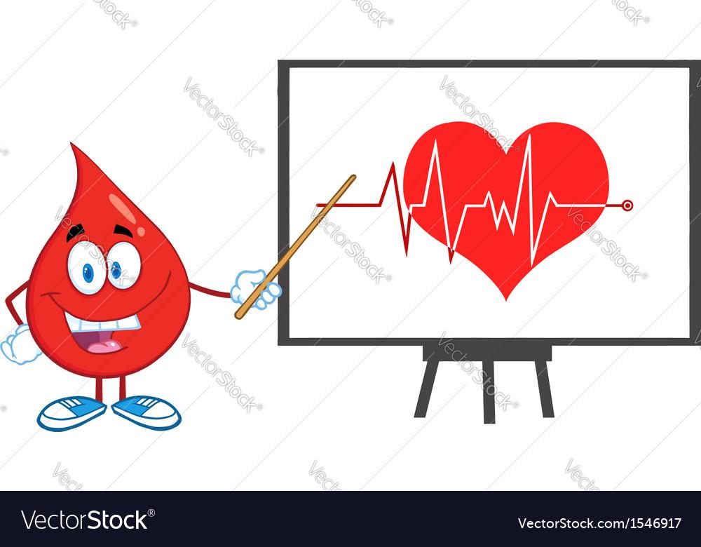 Drop of blood cartoon character vector   Price: 1 Credit (USD $1)