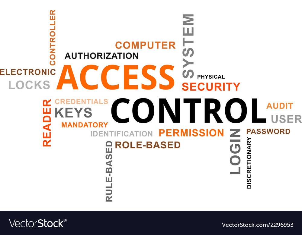 Word cloud access control vector | Price: 1 Credit (USD $1)