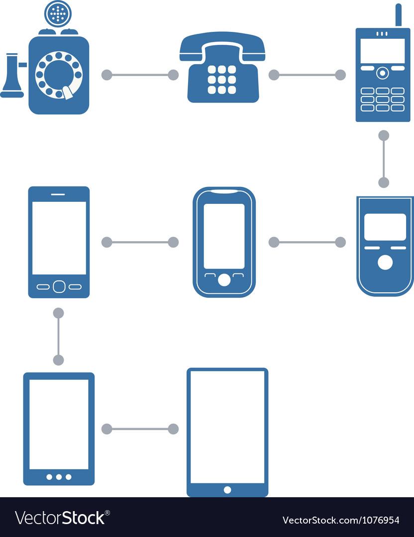 Scheme of telephone evolution vector   Price: 1 Credit (USD $1)