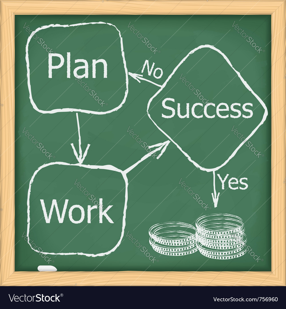 Block diagram of success vector | Price: 1 Credit (USD $1)