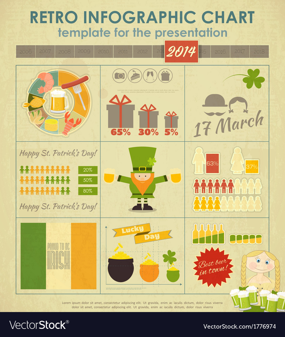 St patricks day infographics vector | Price: 1 Credit (USD $1)