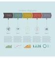 Retro timeline infographic design vector