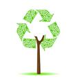 Recycle tree vector