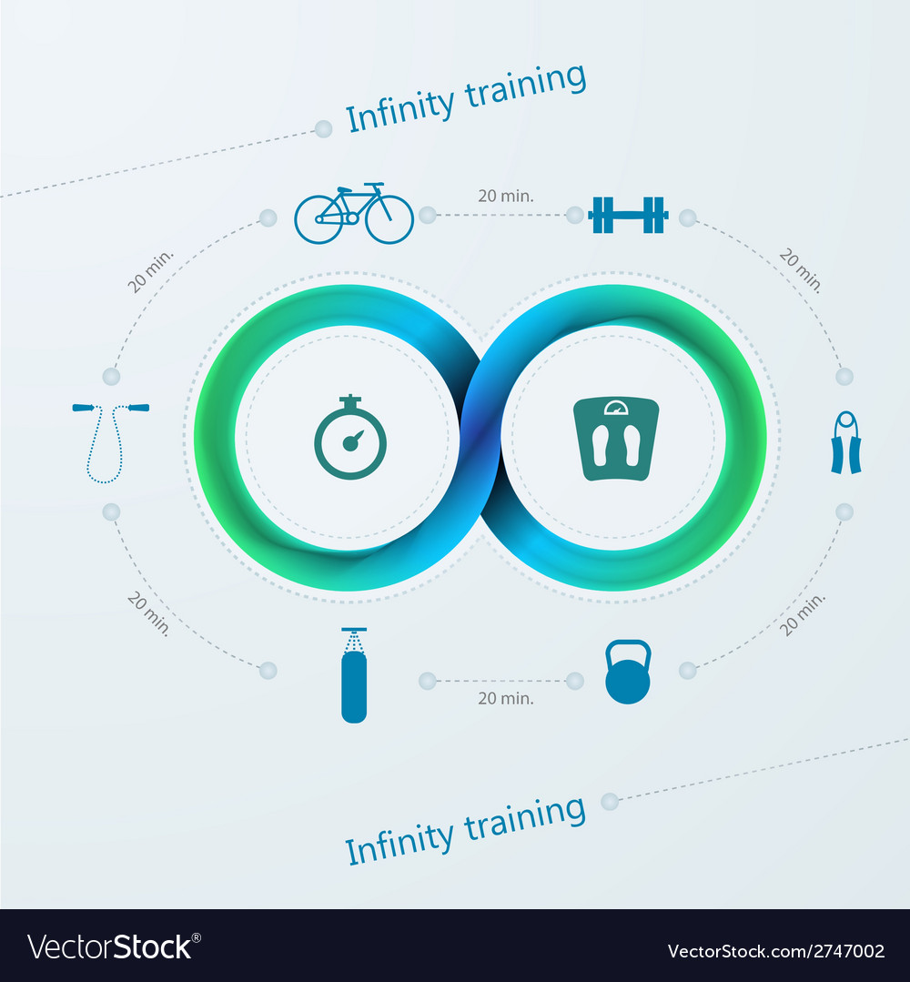 Infographic for training with mobius stripe vector | Price: 1 Credit (USD $1)