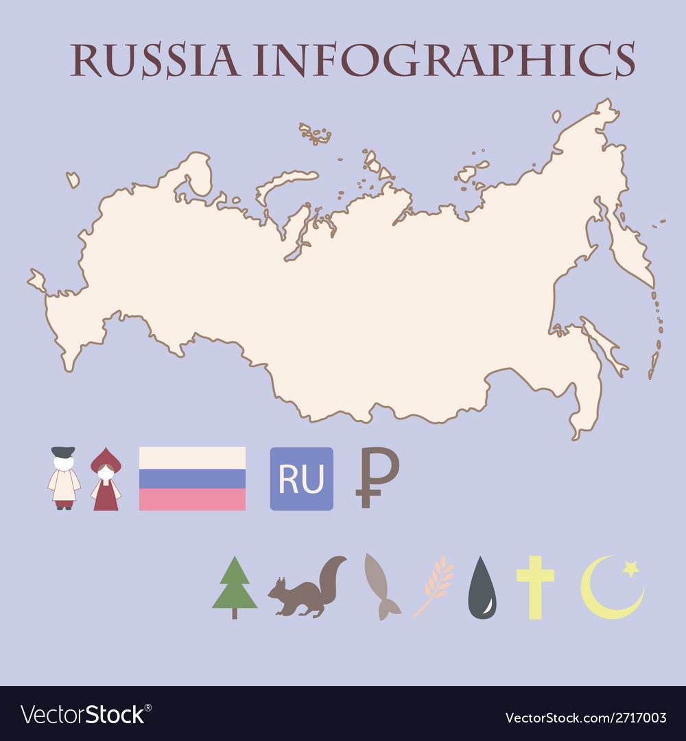 Russian infographics vector | Price: 1 Credit (USD $1)