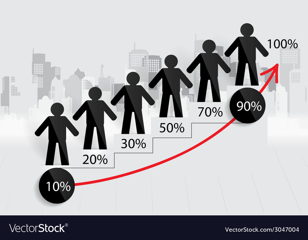 Business growing graph with businessman vector | Price: 1 Credit (USD $1)