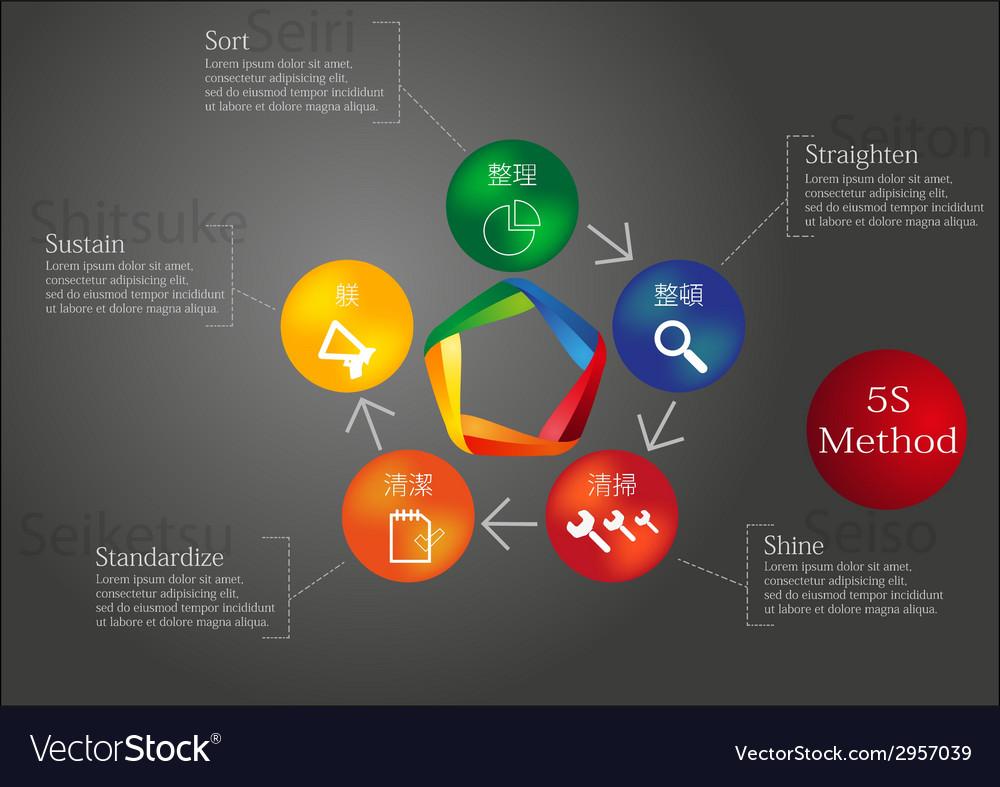 5s method vector | Price: 1 Credit (USD $1)