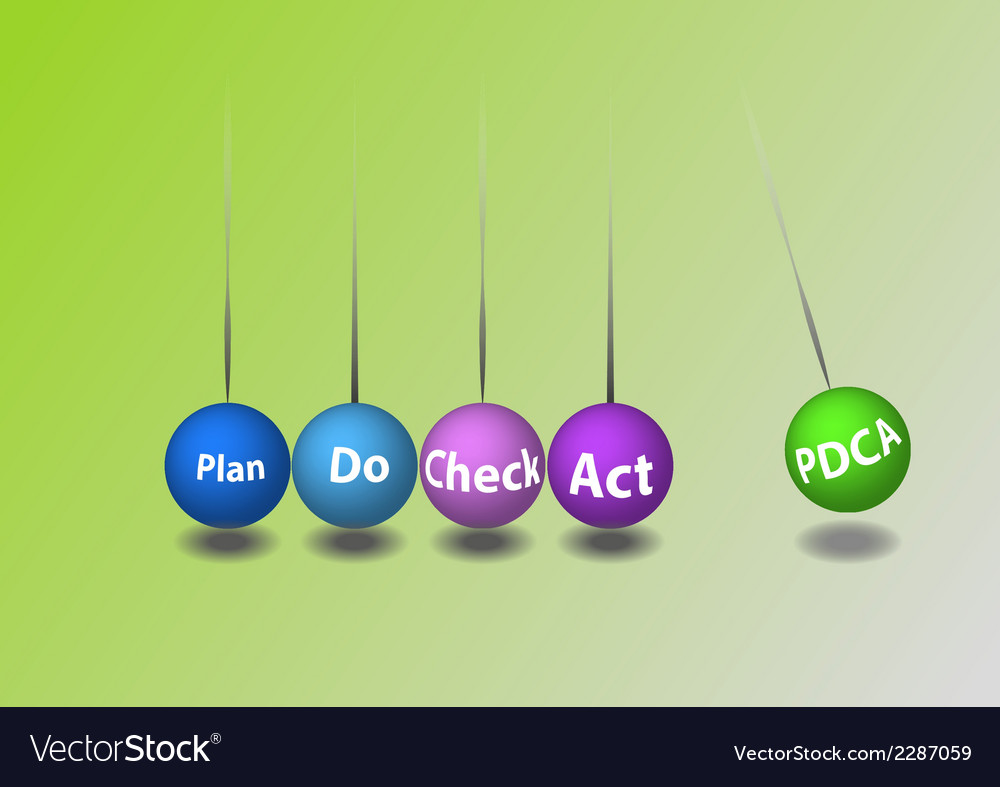 Pdca diagram vector | Price: 1 Credit (USD $1)