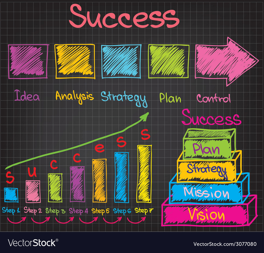 Success quotes vector | Price: 1 Credit (USD $1)