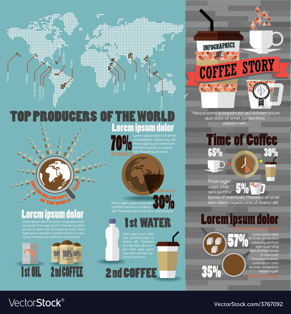Infographics of coffee story vector   Price: 1 Credit (USD $1)