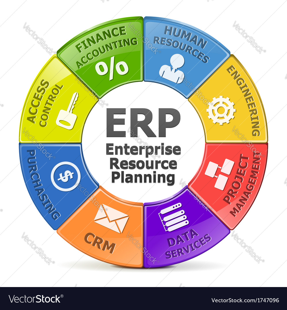 Erp system vector   Price: 1 Credit (USD $1)