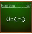 Carbon dioxide molecules vector