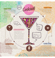 Web site design decorative cocktail menu design vector