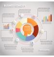 Human head infographics vector