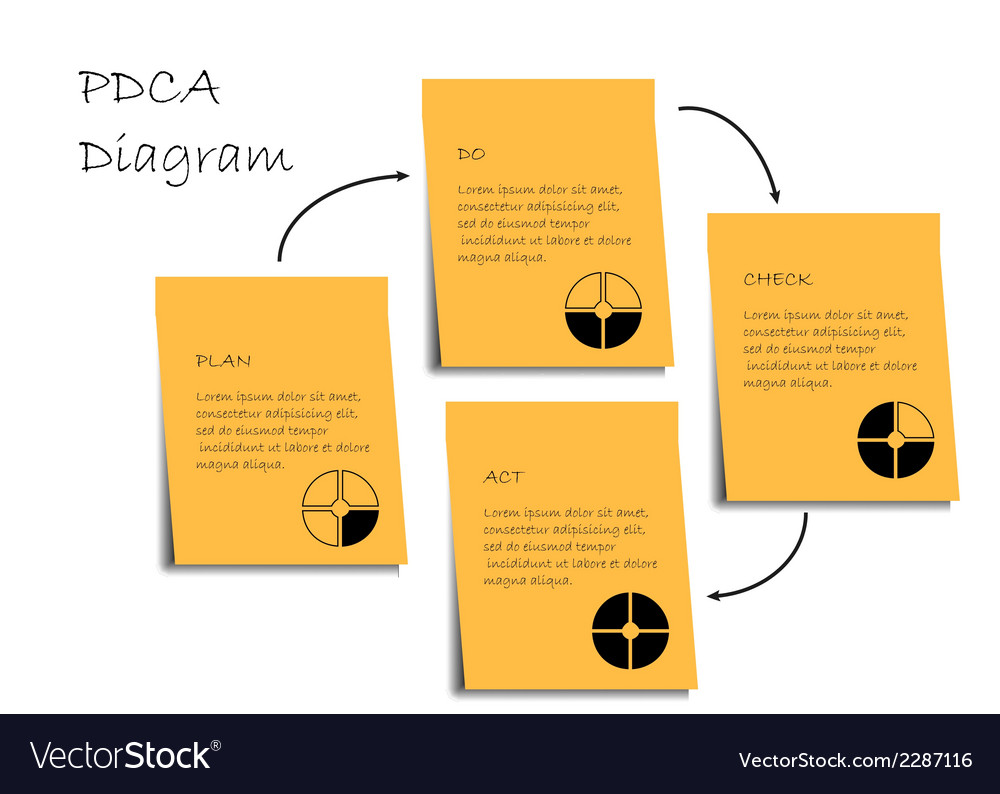 Pdca diagram vector   Price: 1 Credit (USD $1)