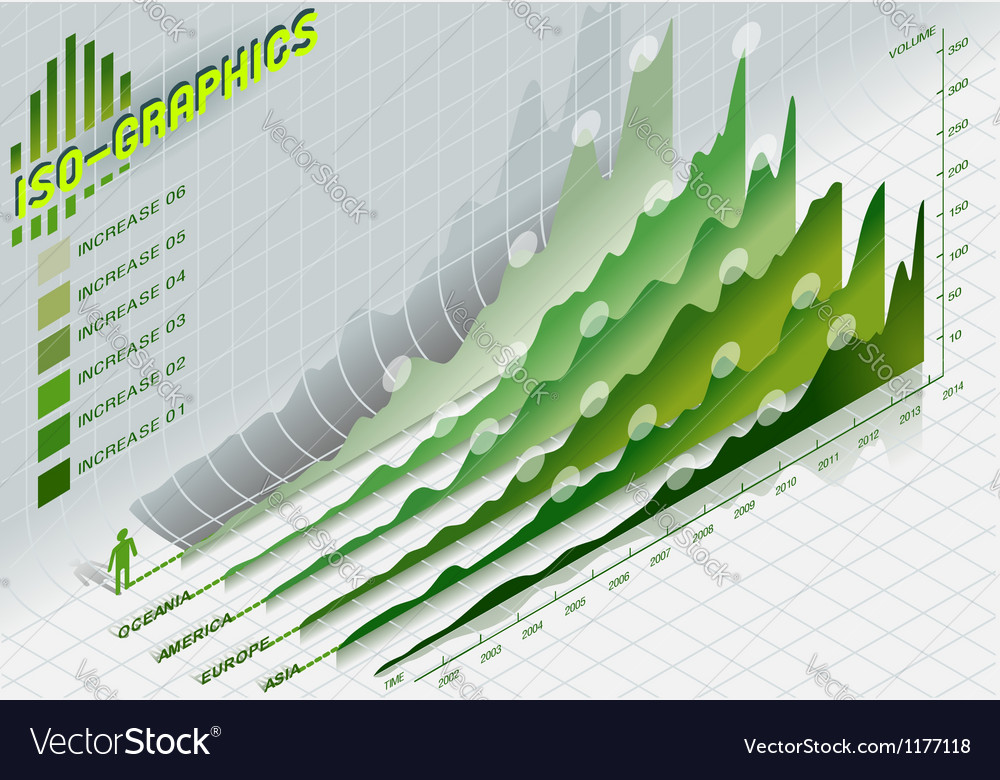 Infographic set elements in green vector | Price: 1 Credit (USD $1)