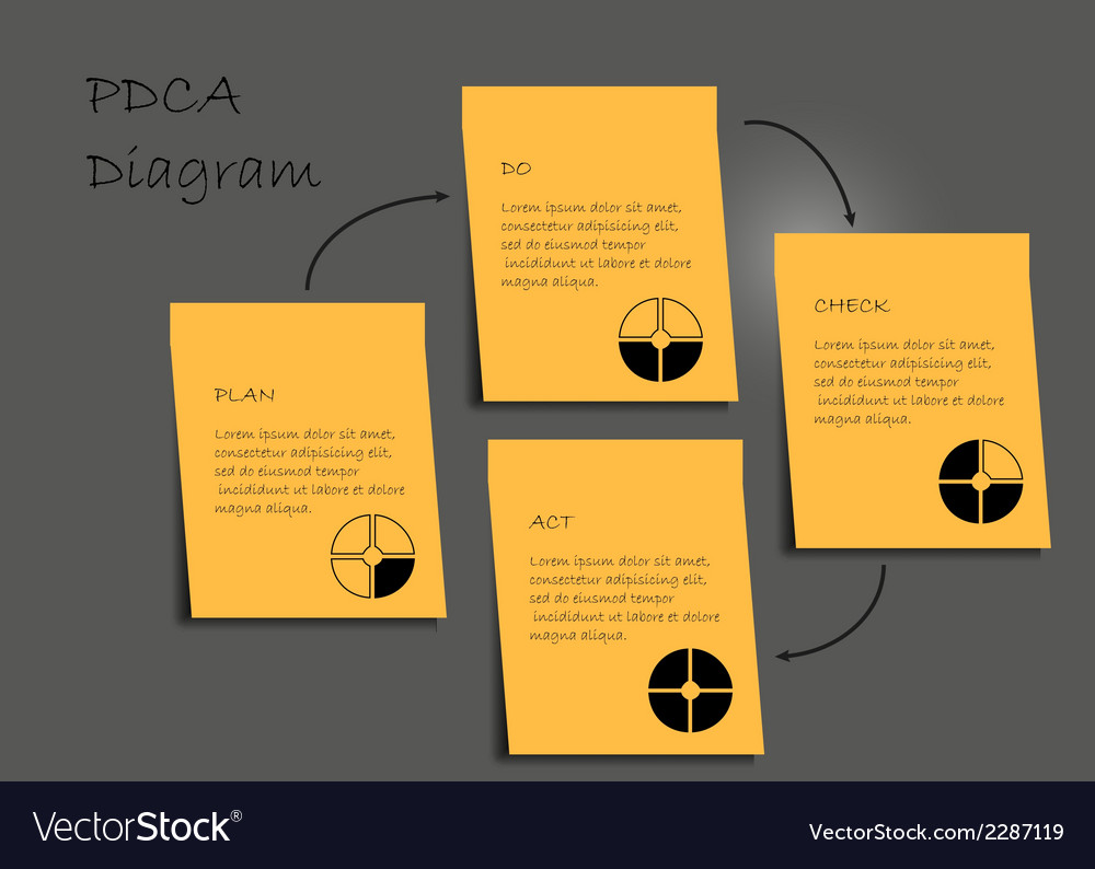 Pdca diagram vector | Price: 1 Credit (USD $1)