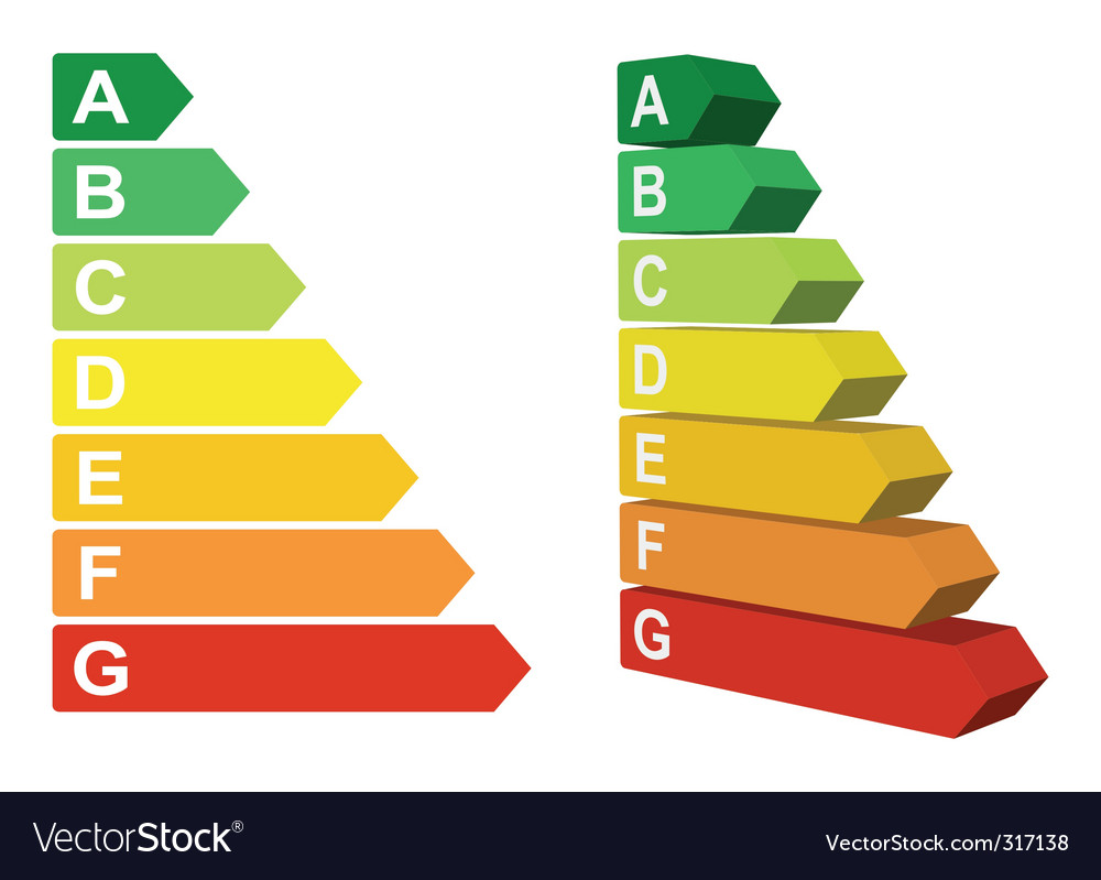Energy rating vector | Price: 1 Credit (USD $1)