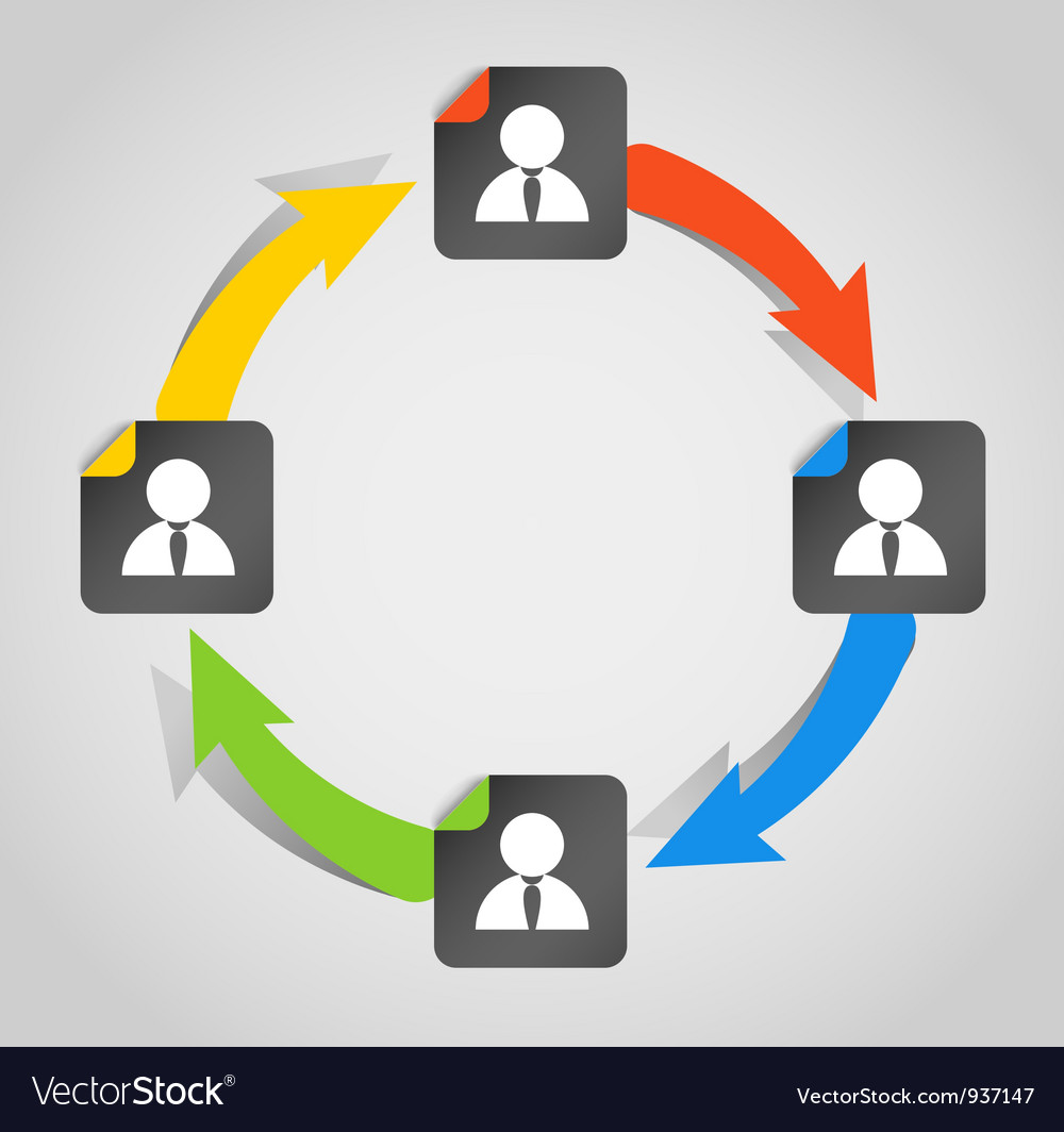 Users network cycle vector | Price: 1 Credit (USD $1)