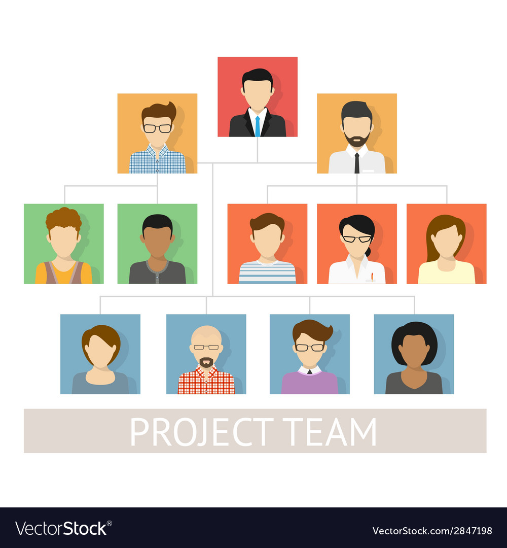 Project team organization vector | Price: 1 Credit (USD $1)
