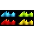 Colored equalizer vector
