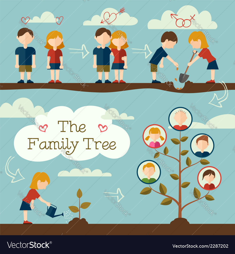 Plant the family tree vector | Price: 1 Credit (USD $1)