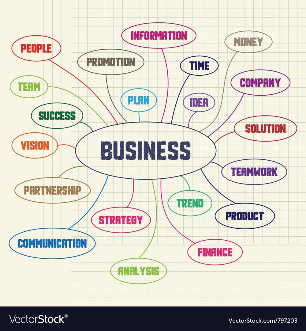 Business keywords vector | Price: 1 Credit (USD $1)
