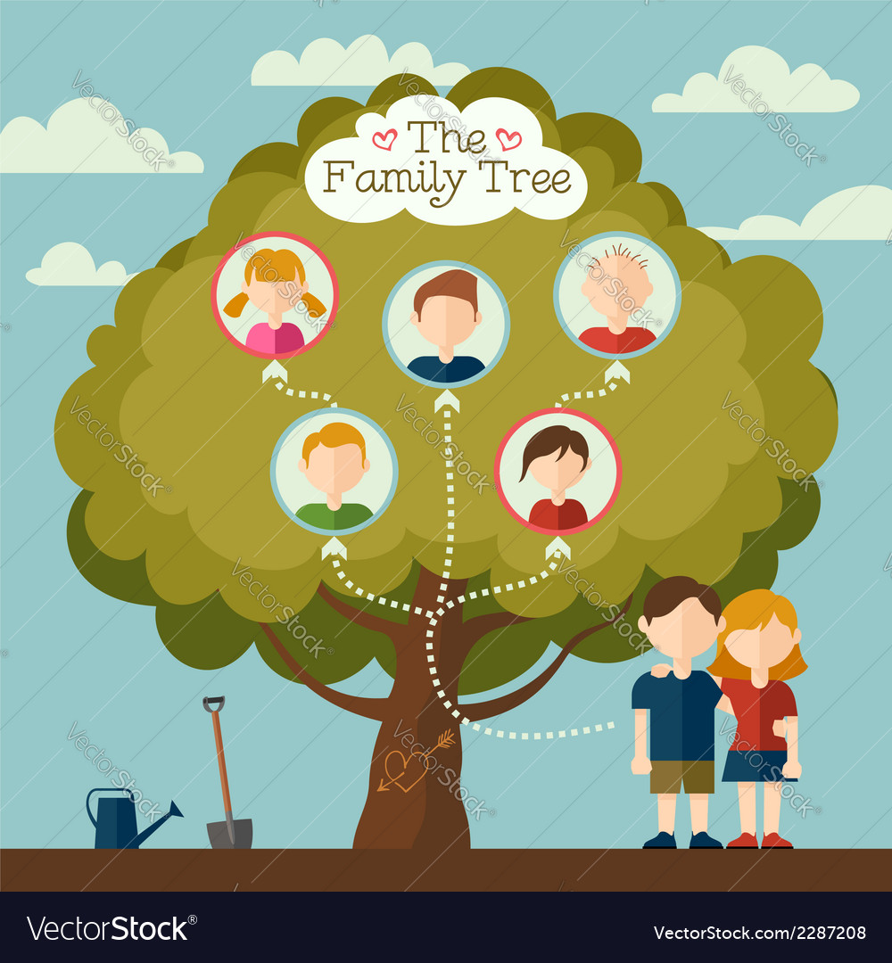 The family tree vector | Price: 1 Credit (USD $1)
