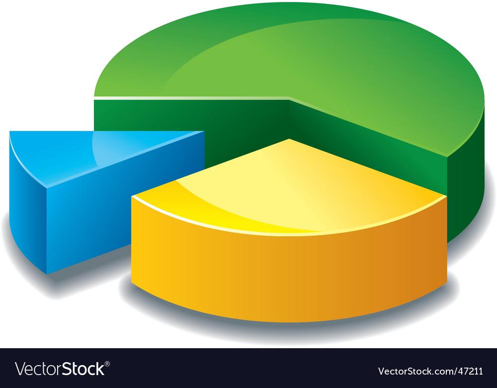 Pie chart vector | Price: 1 Credit (USD $1)