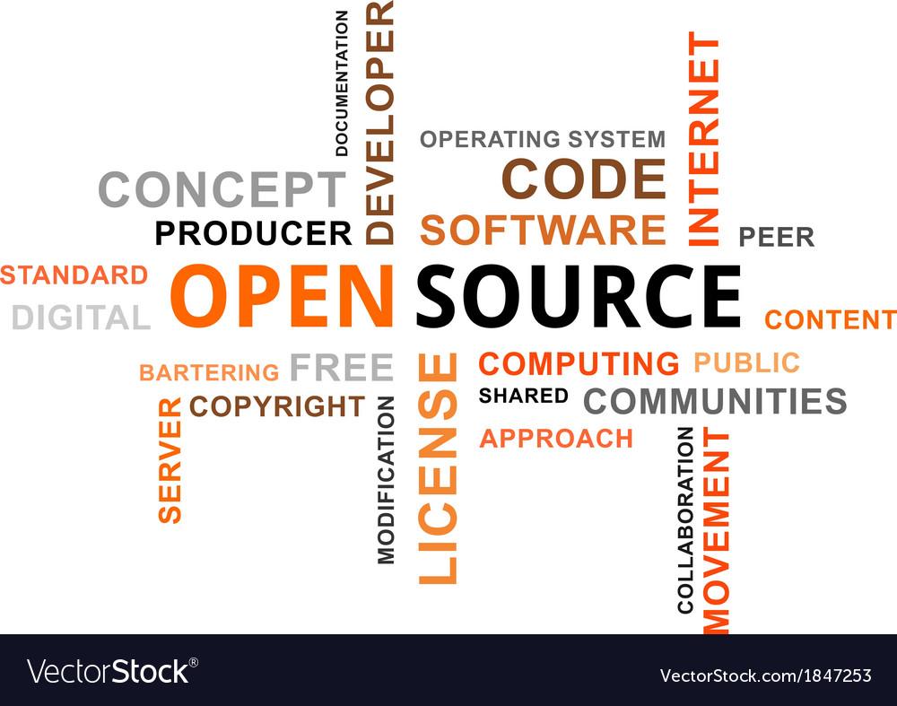 Word cloud open source vector | Price: 3 Credit (USD $3)