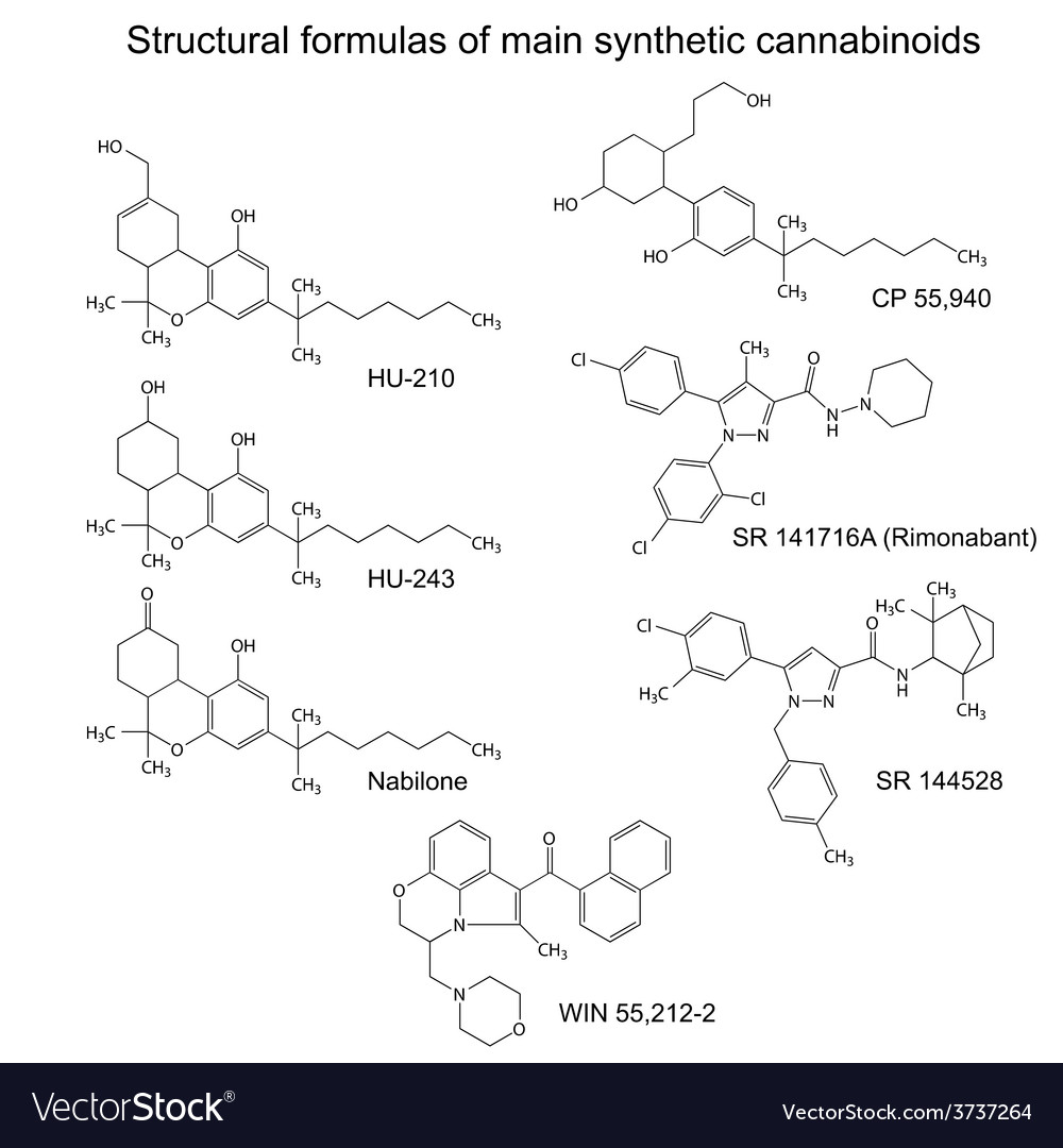 Structural formulas of main synthetic cannabinoids vector | Price: 1 Credit (USD $1)