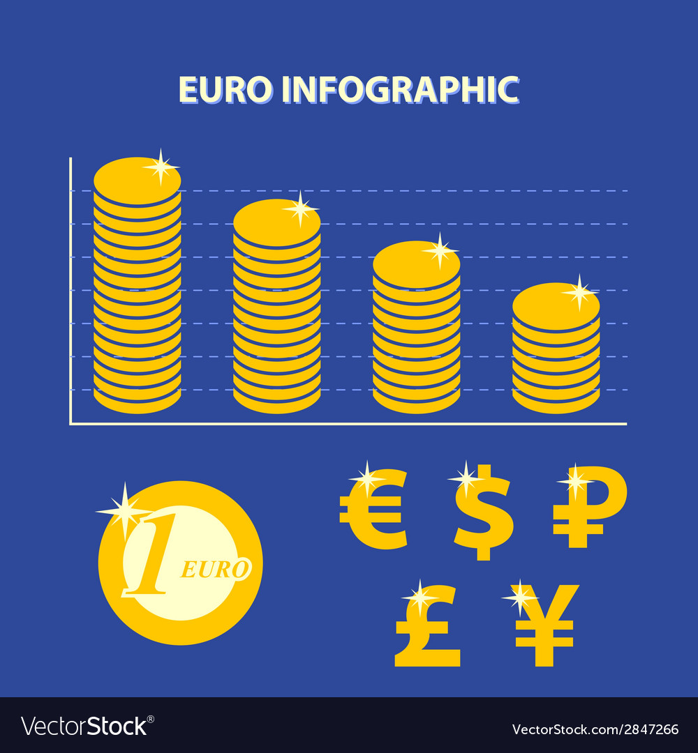 Euro infographic vector | Price: 1 Credit (USD $1)