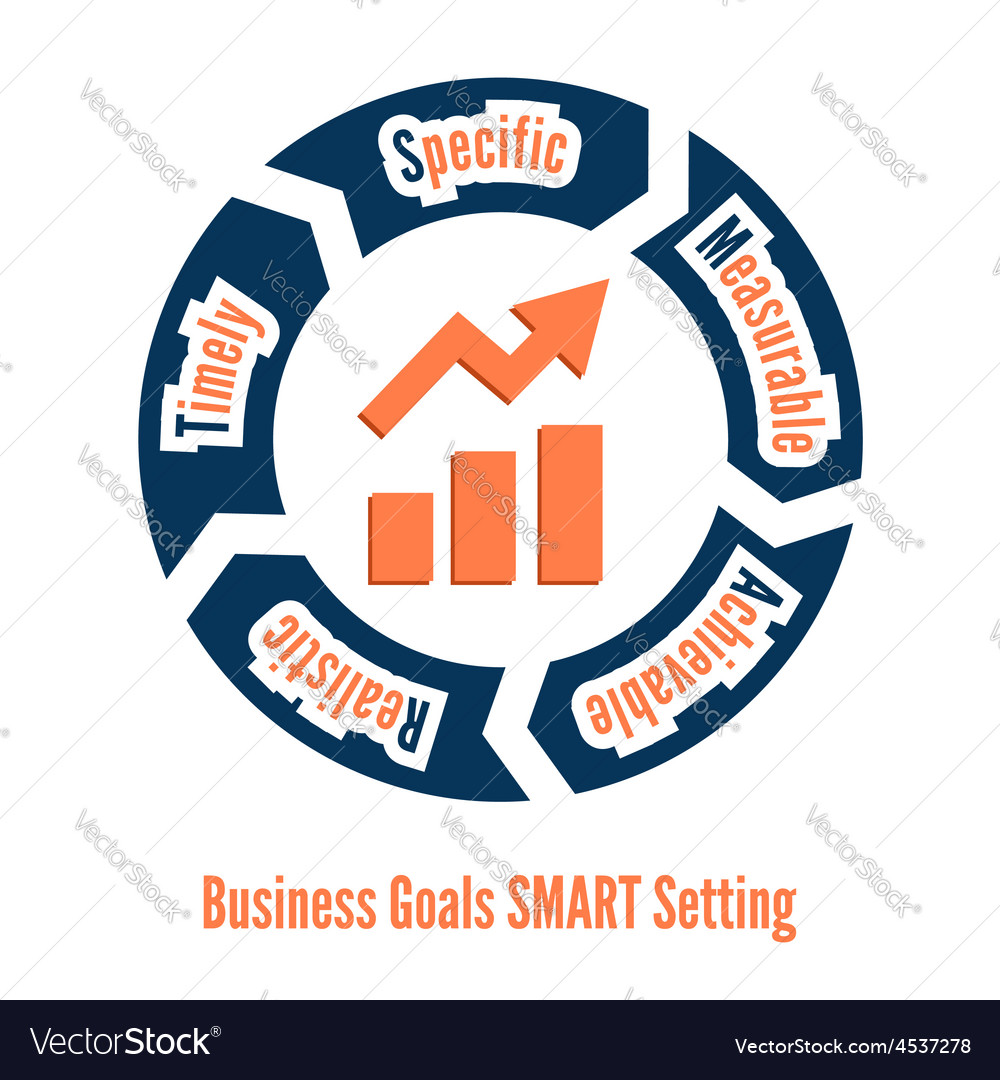 Business goals smart setting vector | Price: 1 Credit (USD $1)